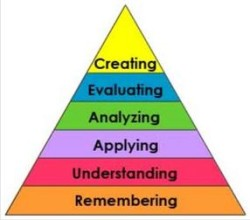 Bloom's_taxonomy_new