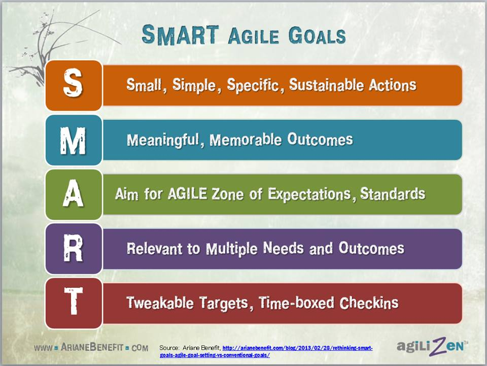AGILE-SMART-Goals-Qualities-EXPO-VERSION